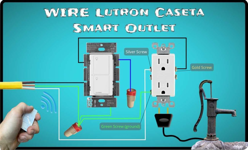 Wire a Lutron Caseta Wireless Smart Outlet - | Review Daily LifeReview Daily Life