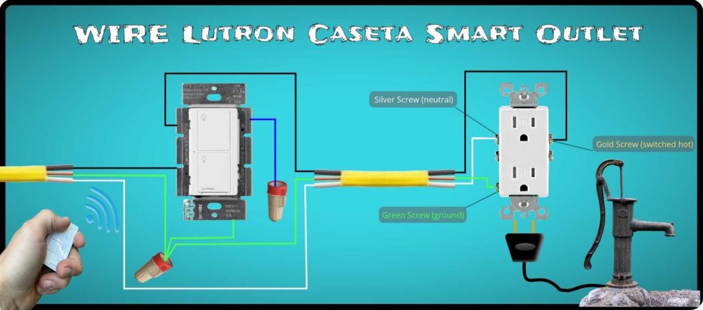 Wire A Lutron Caseta Wireless Smart Outlet Review Daily Life